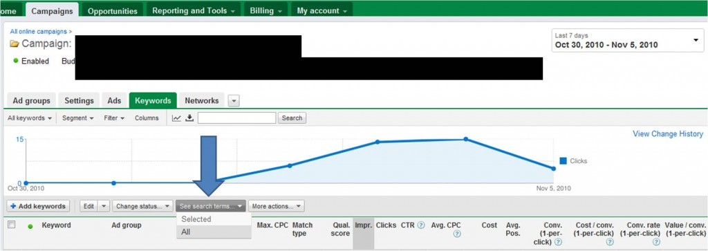 Google PPC search query report set up
