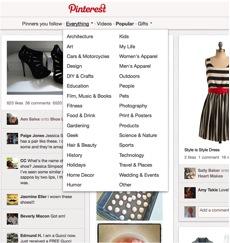 Pinterest Categories