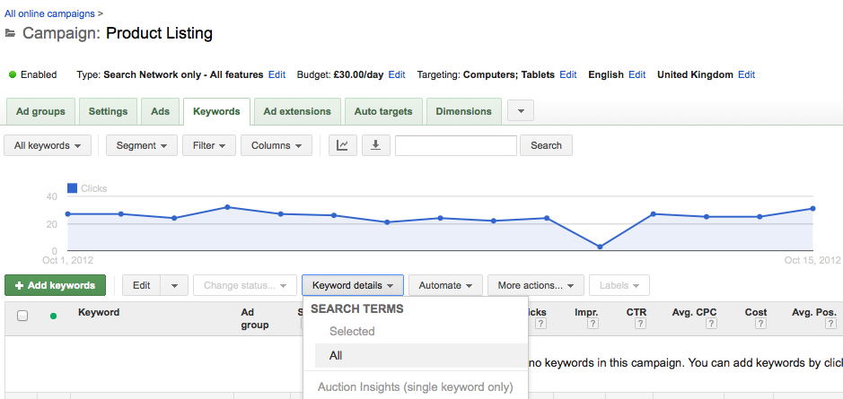 search query report for product listing ads