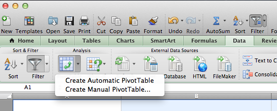 how to get a pivot table