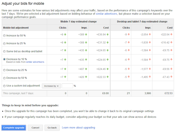 Adwords enhanced campaigns bidding options